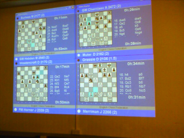Open games projected in the Analysis Room